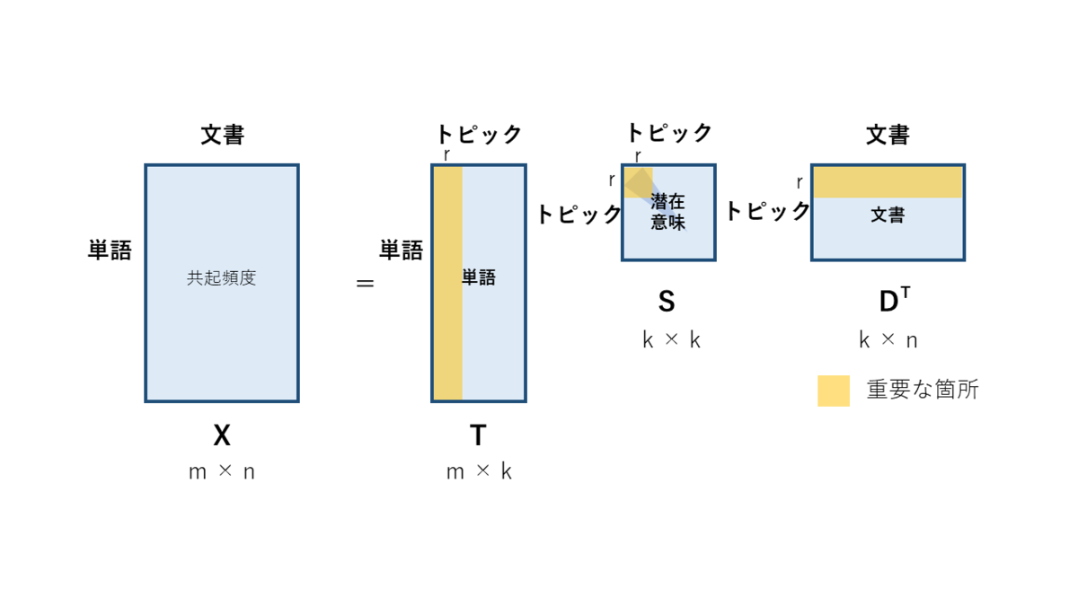 f:id:sakura-ika:20200512210030p:plain