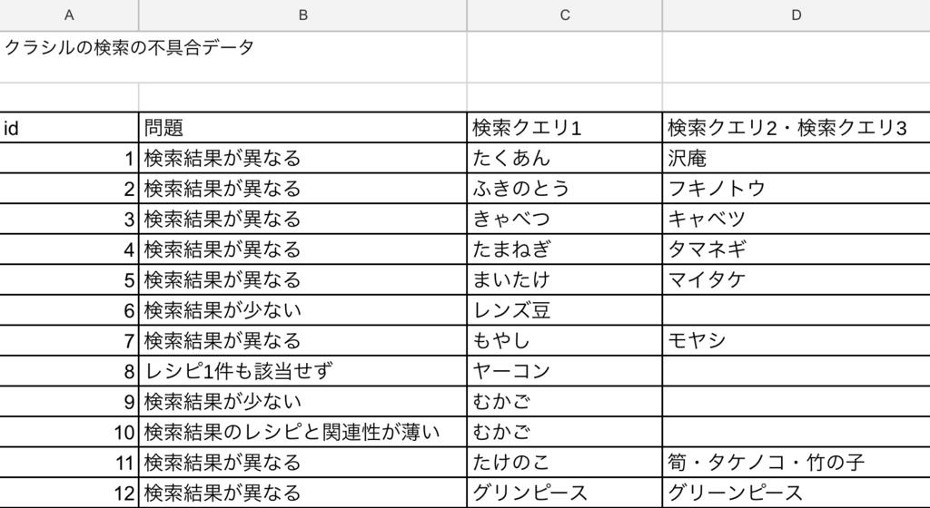 f:id:sakura818uuu:20181018174114p:plain