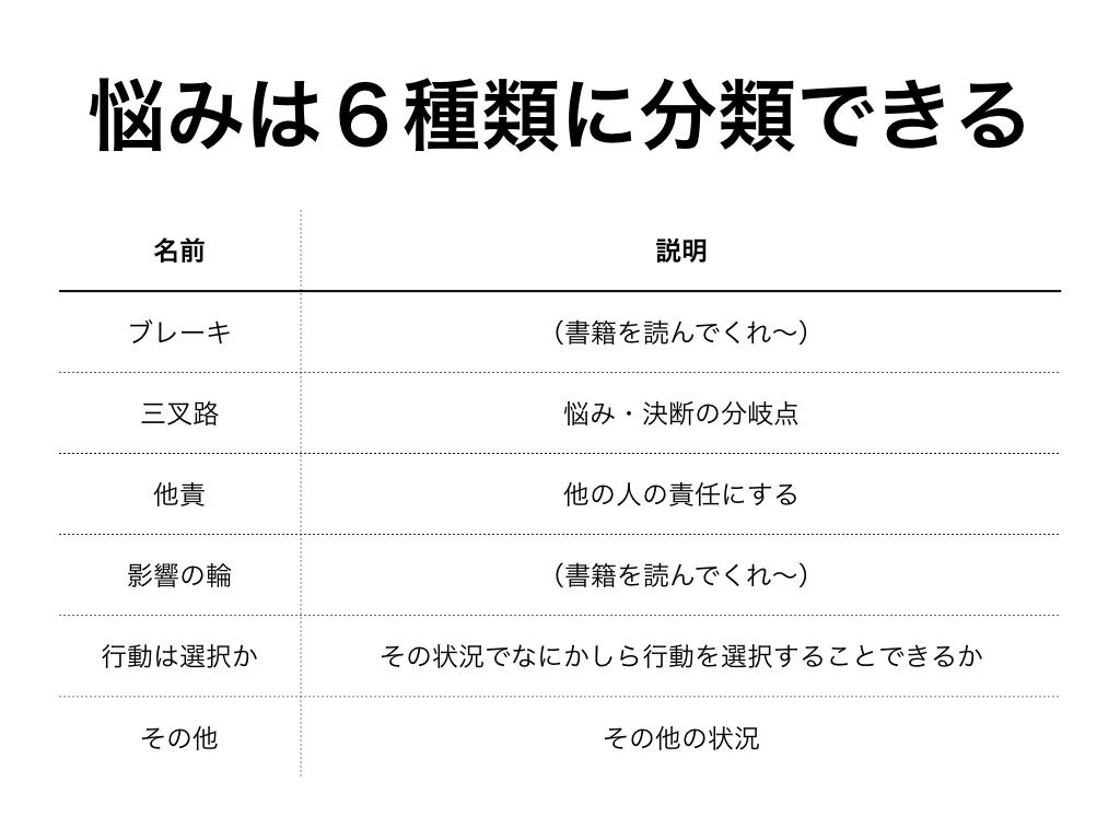 f:id:sakura818uuu:20191212185606j:plain