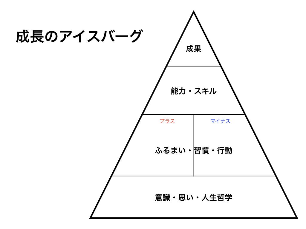 f:id:sakura818uuu:20191212185740j:plain