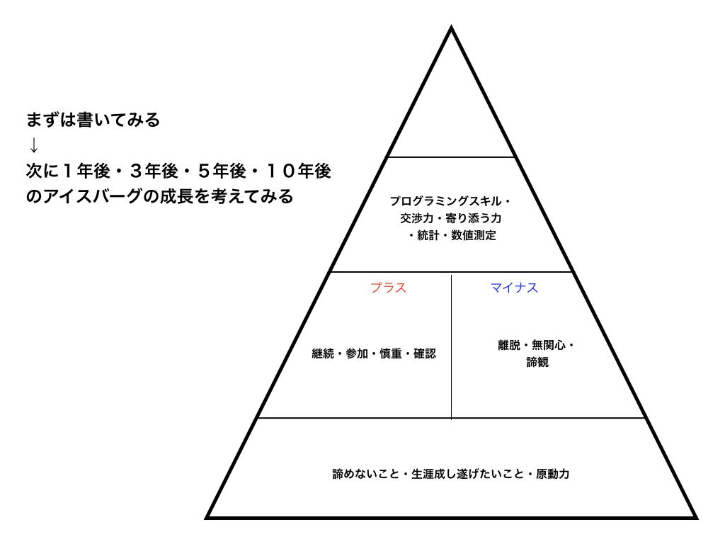 f:id:sakura818uuu:20191212185744j:plain