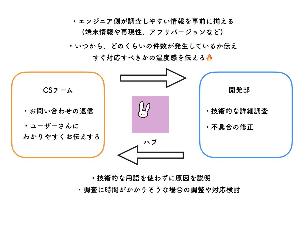 f:id:sakura818uuu:20200217132139j:plain