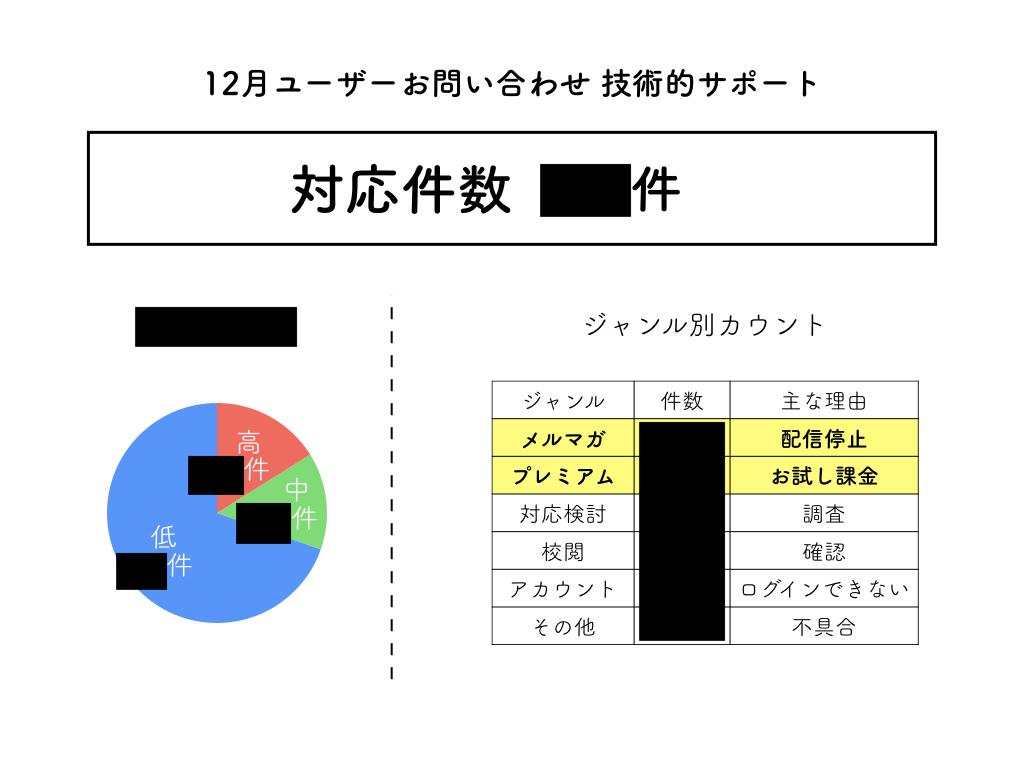 f:id:sakura818uuu:20200218080815j:plain