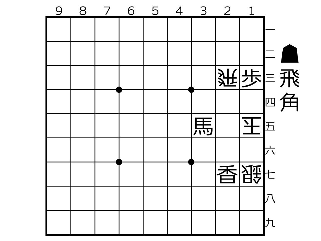 f:id:sakura_gogogo:20200305121301p:plain