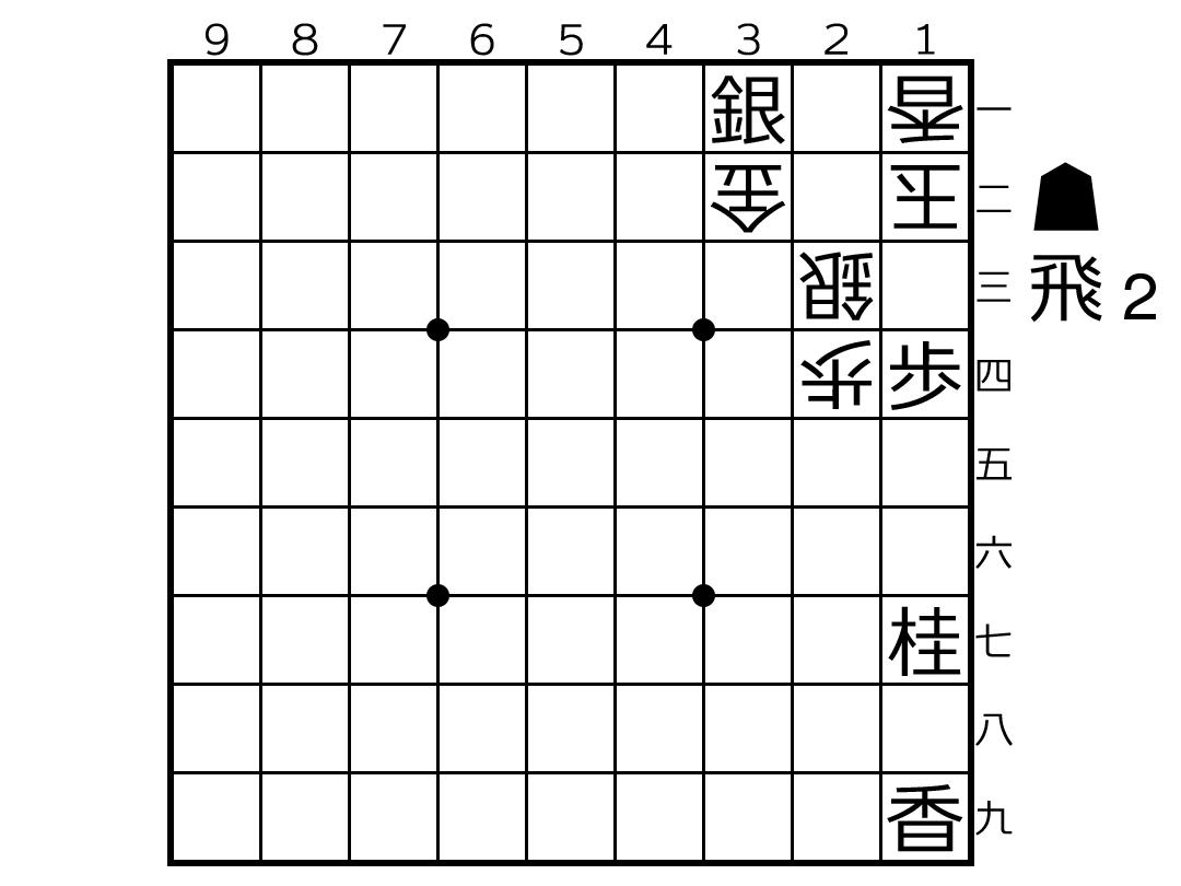 f:id:sakura_gogogo:20200307225050p:plain