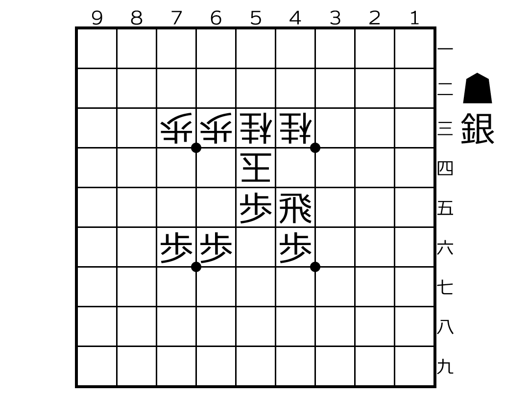 f:id:sakura_gogogo:20200310135019p:plain