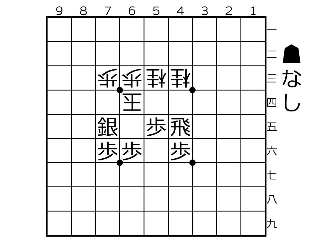 f:id:sakura_gogogo:20200310140300p:plain