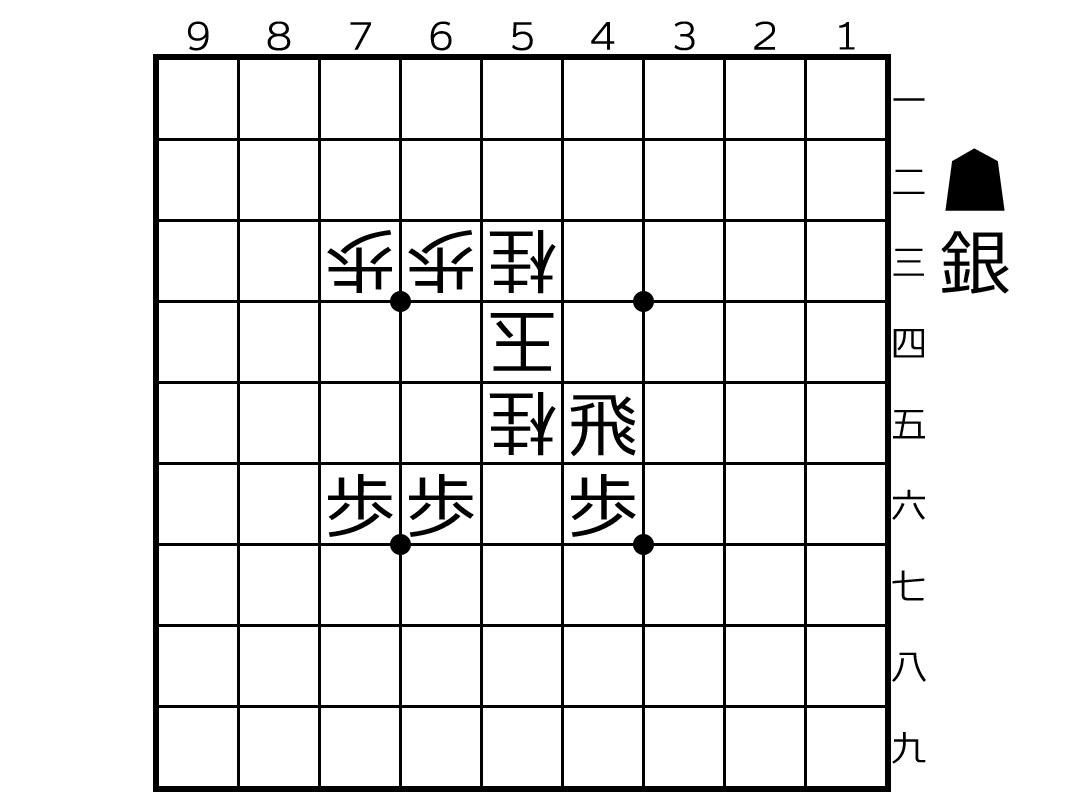 f:id:sakura_gogogo:20200310140530p:plain