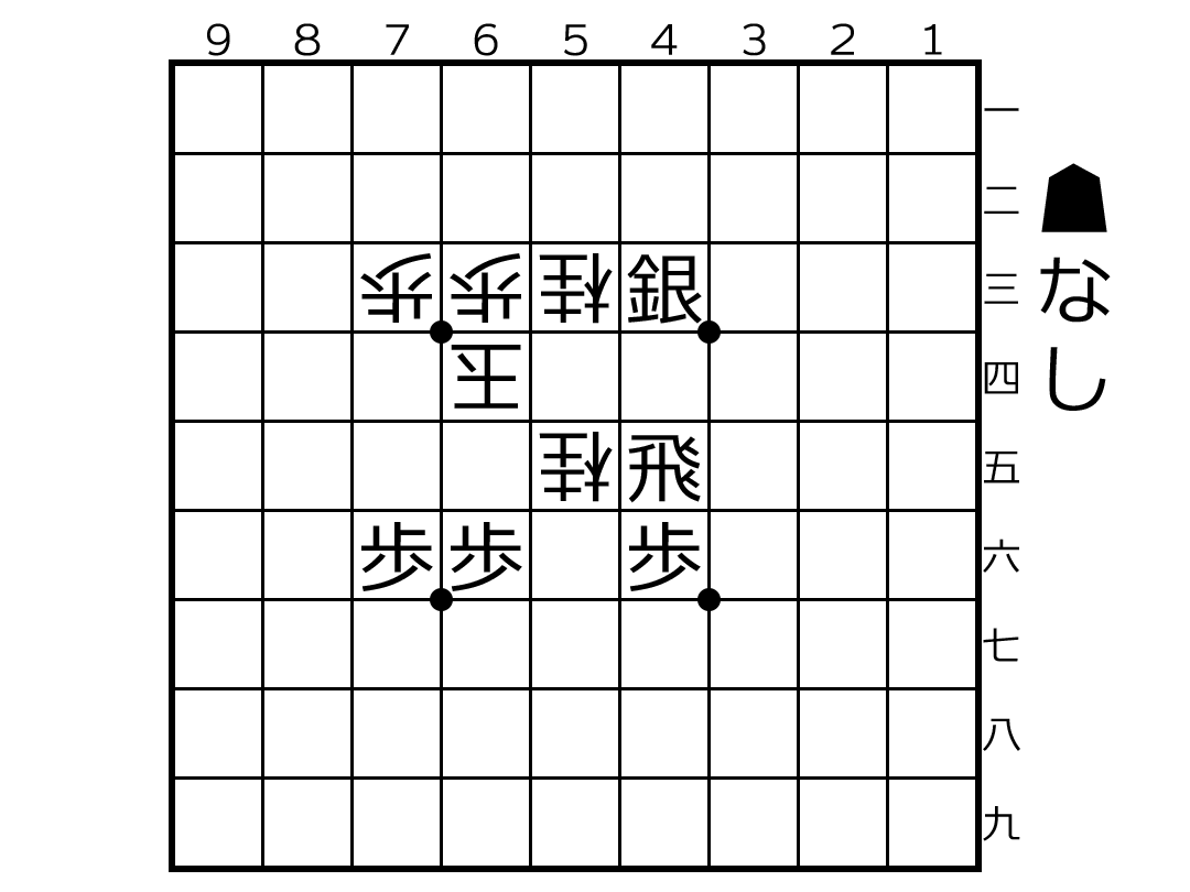 f:id:sakura_gogogo:20200310140728p:plain