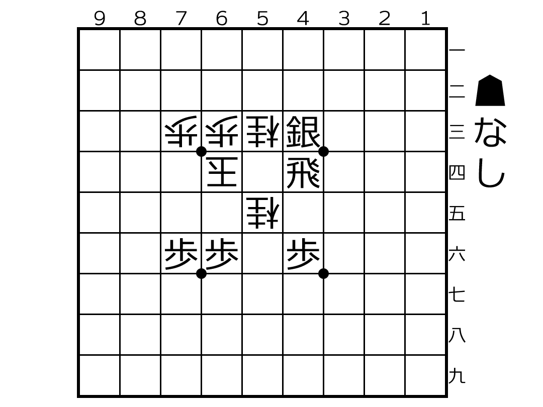 f:id:sakura_gogogo:20200310141224p:plain