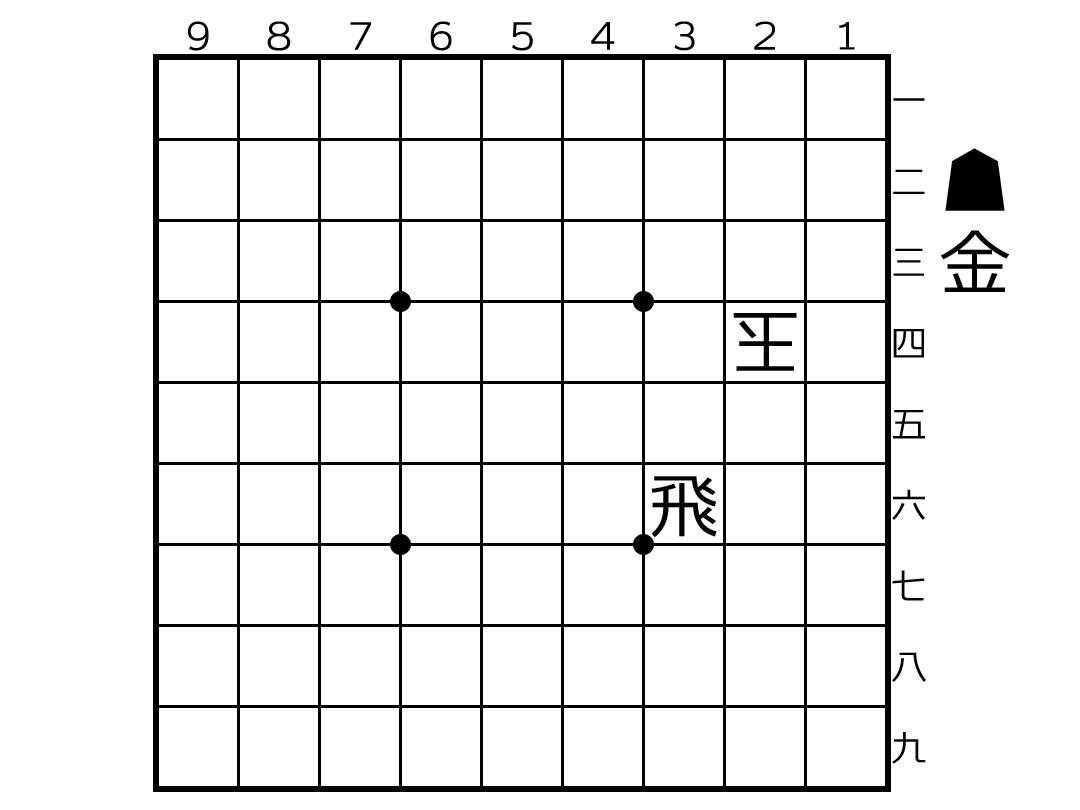 f:id:sakura_gogogo:20200319233315p:plain