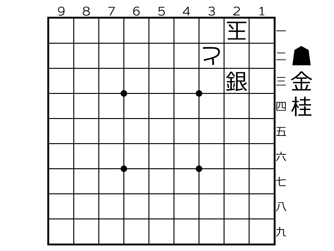 f:id:sakura_gogogo:20200328184242p:plain