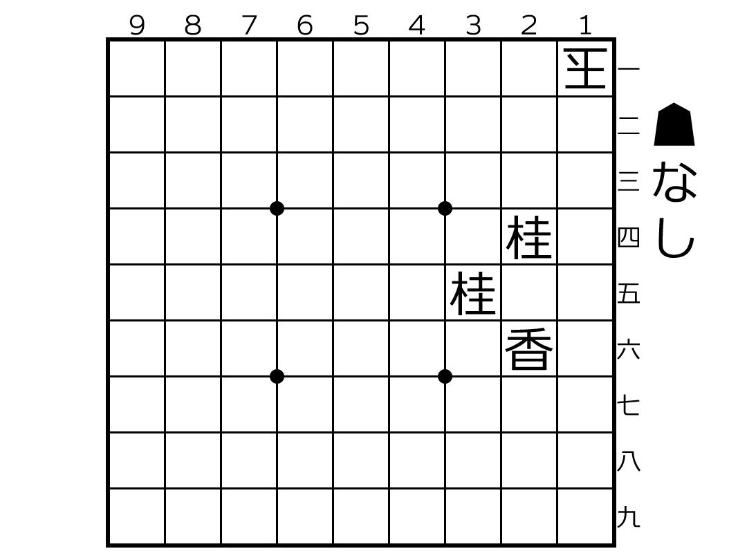 f:id:sakura_gogogo:20200328185708p:plain