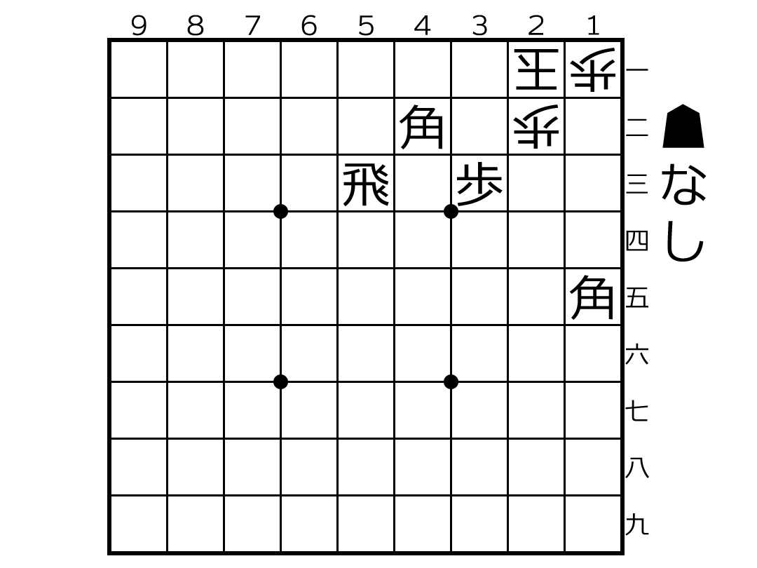 f:id:sakura_gogogo:20200328191319p:plain