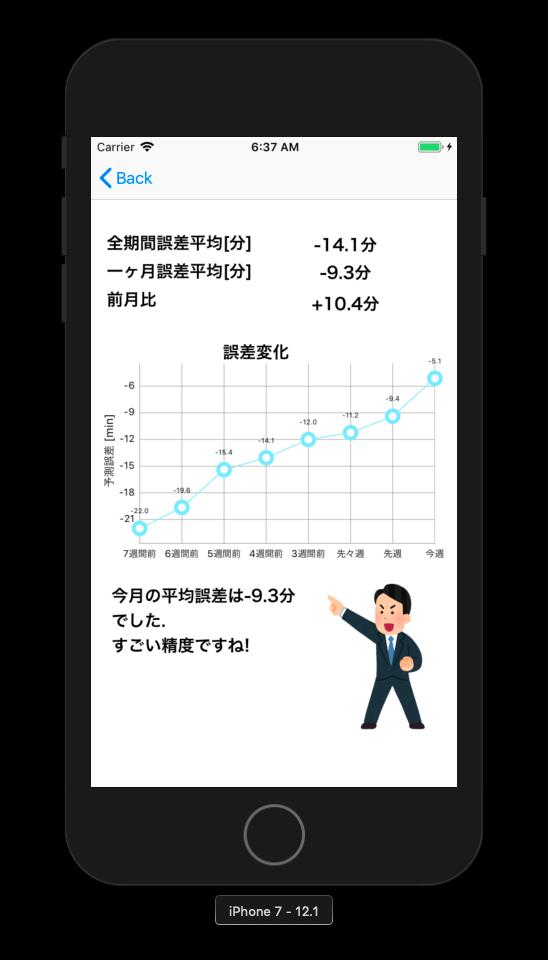 f:id:sakura_lov:20190206002240p:plain