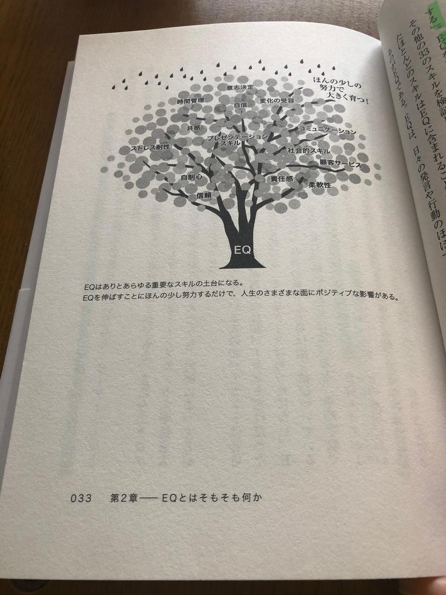 f:id:sakurabachiharu:20190413155758j:plain