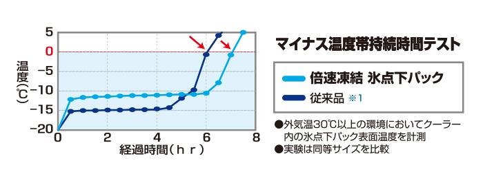 f:id:sakuraginaoto:20180726231345j:plain