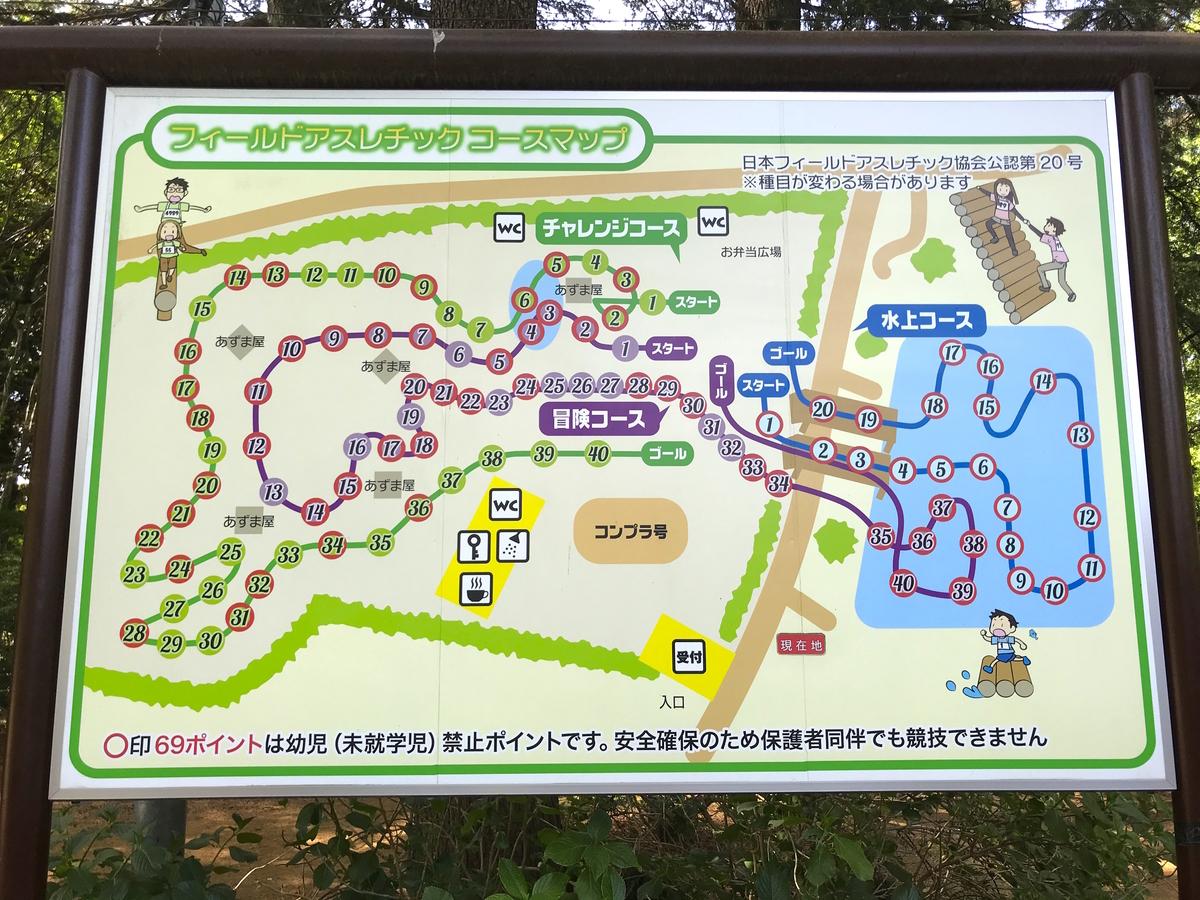 清水公園フィールドアスレチックコースマップ