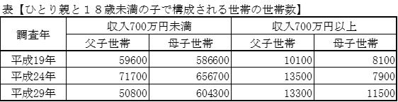 f:id:sakurahappy:20180830000048p:plain