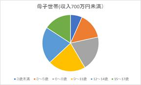 f:id:sakurahappy:20180830000201p:plain