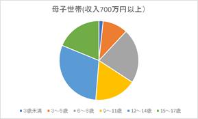 f:id:sakurahappy:20180830000209p:plain