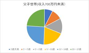 f:id:sakurahappy:20180830000221p:plain