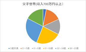 f:id:sakurahappy:20180830000227p:plain