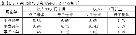 f:id:sakurahappy:20180830000251p:plain
