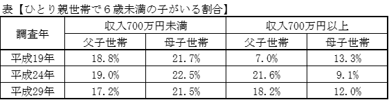 f:id:sakurahappy:20180830000301p:plain