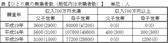 f:id:sakurahappy:20180830000314p:plain