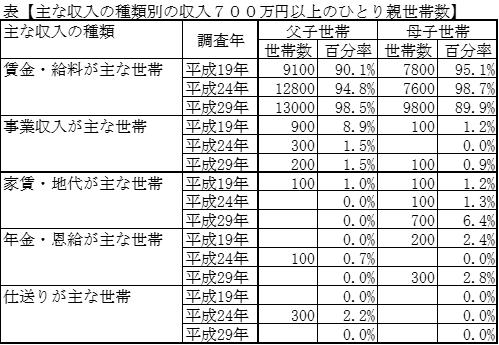 f:id:sakurahappy:20180830000340p:plain
