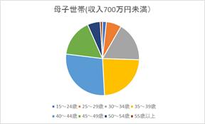 f:id:sakurahappy:20180830000414p:plain