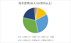 f:id:sakurahappy:20180830000418p:plain