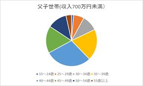 f:id:sakurahappy:20180830000429p:plain