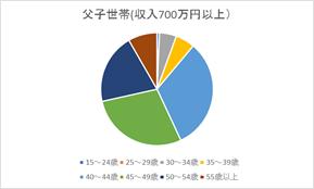 f:id:sakurahappy:20180830000437p:plain