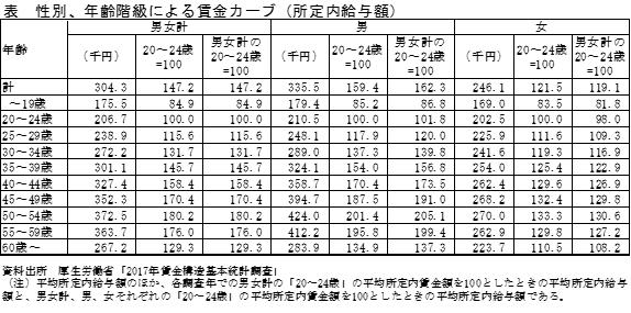 f:id:sakurahappy:20180830000718p:plain