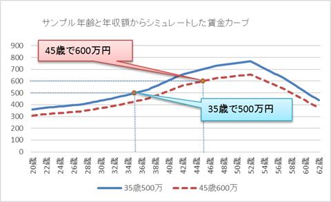 f:id:sakurahappy:20180830000805p:plain