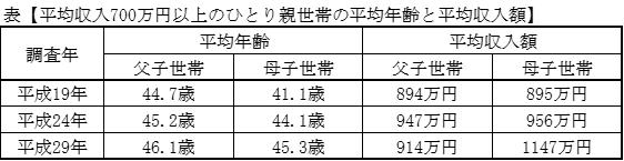 f:id:sakurahappy:20180830000827p:plain