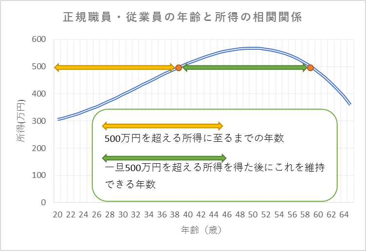 f:id:sakurahappy:20181105131029p:plain