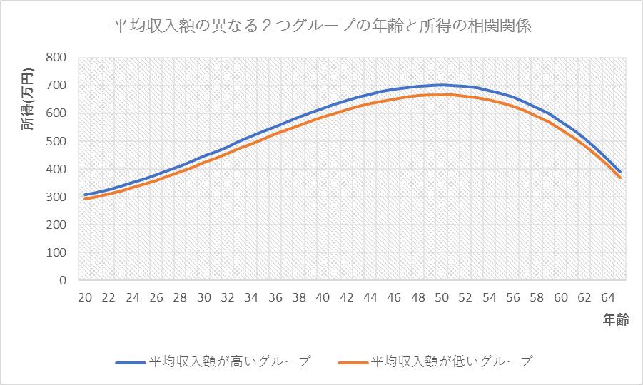 f:id:sakurahappy:20181105131055p:plain
