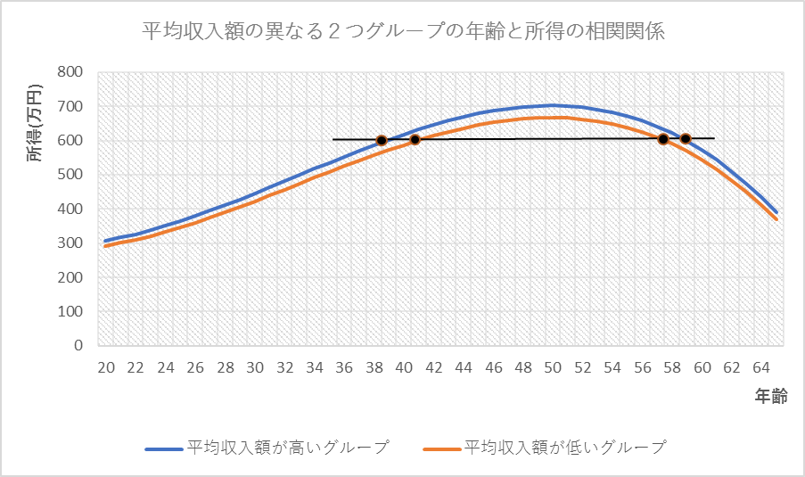 f:id:sakurahappy:20181105131128p:plain