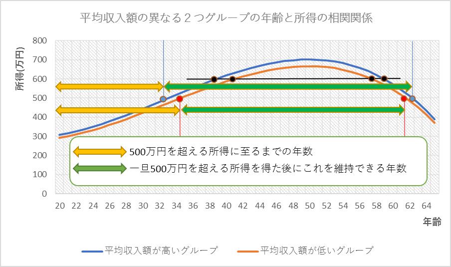 f:id:sakurahappy:20181105131145p:plain