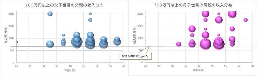 f:id:sakurahappy:20181105131227p:plain