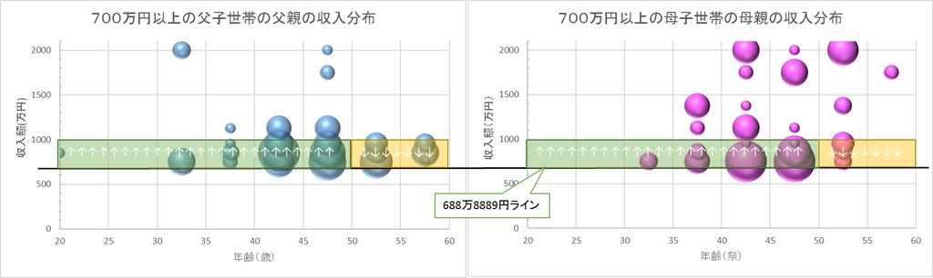 f:id:sakurahappy:20181105131250p:plain