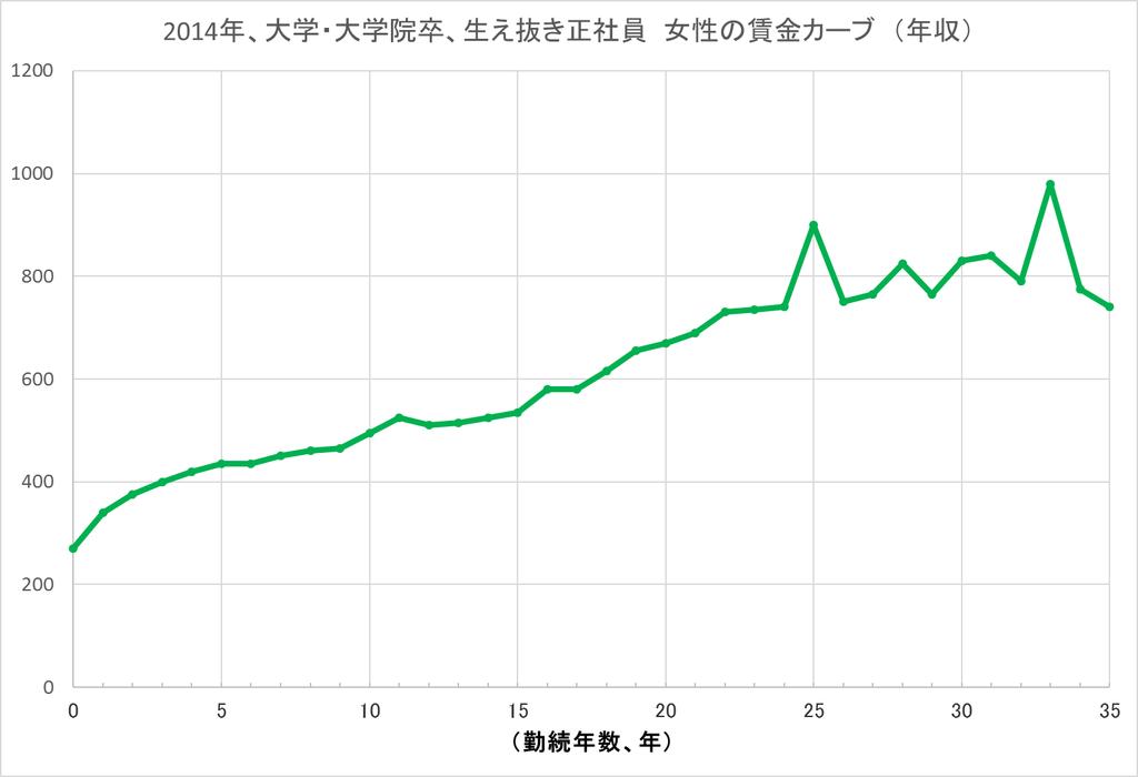f:id:sakurahappy:20181105132351p:plain