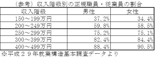 f:id:sakurahappy:20190504012150p:plain