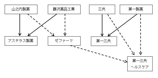 f:id:sakurahirosi:20171212103155p:plain
