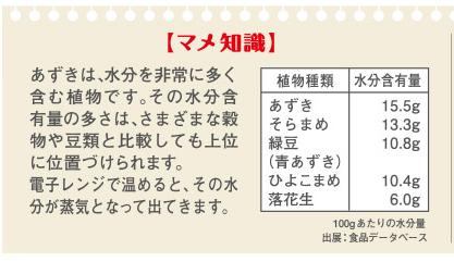 桐灰「あずきのチカラ」の豆知識