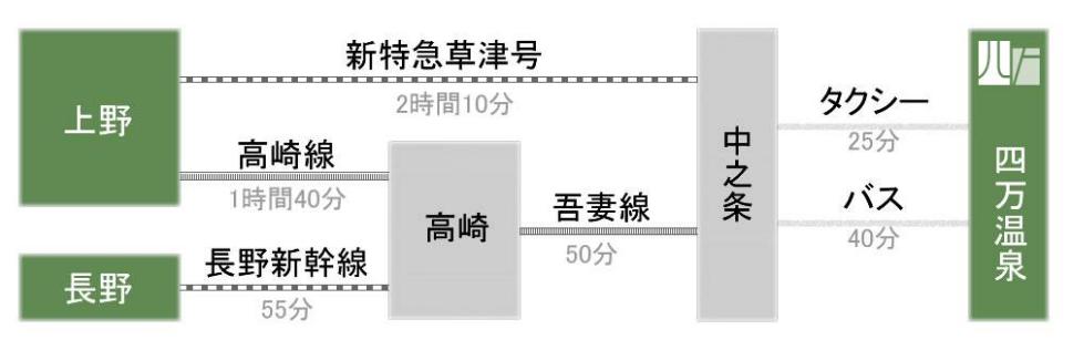 f:id:sakuraho:20170315204302p:plain