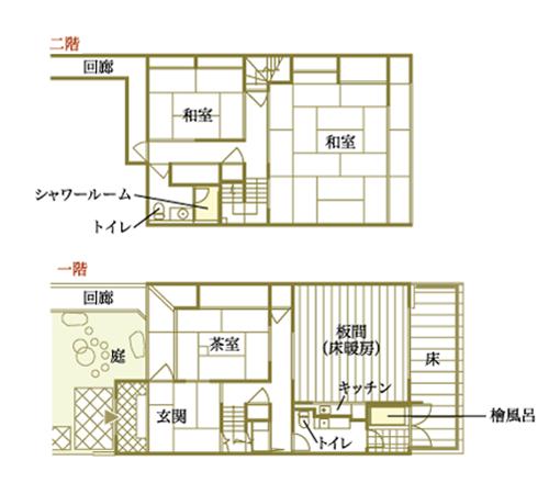 f:id:sakuraho:20170504215221p:plain